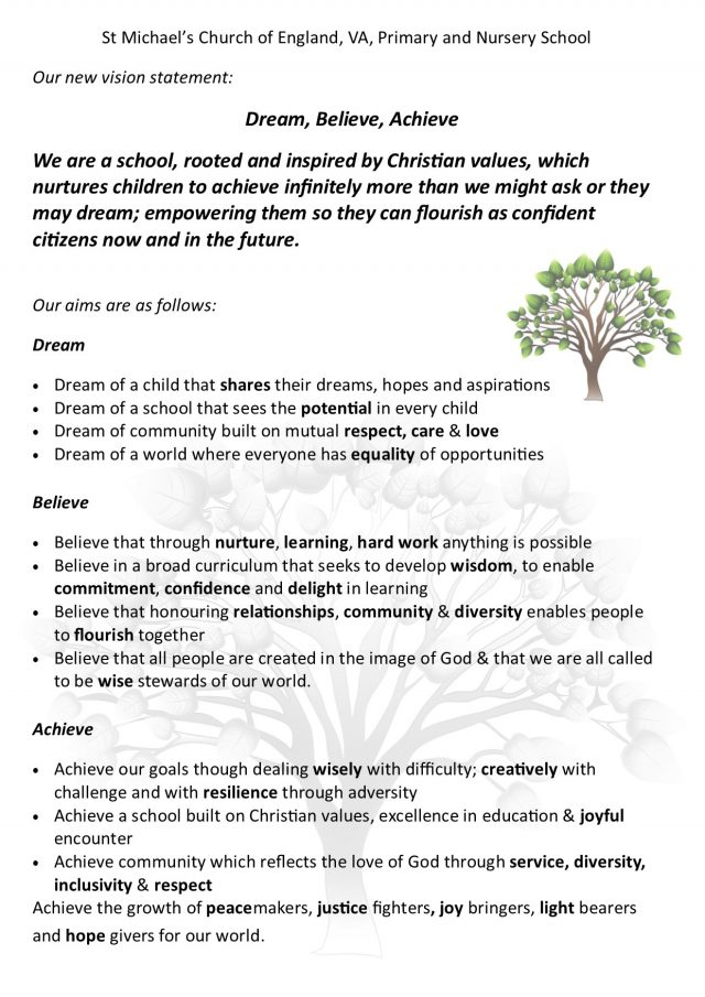 School Vision – Dream – Believe – Achieve | St Michael's